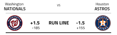 Example of a runline betting line.