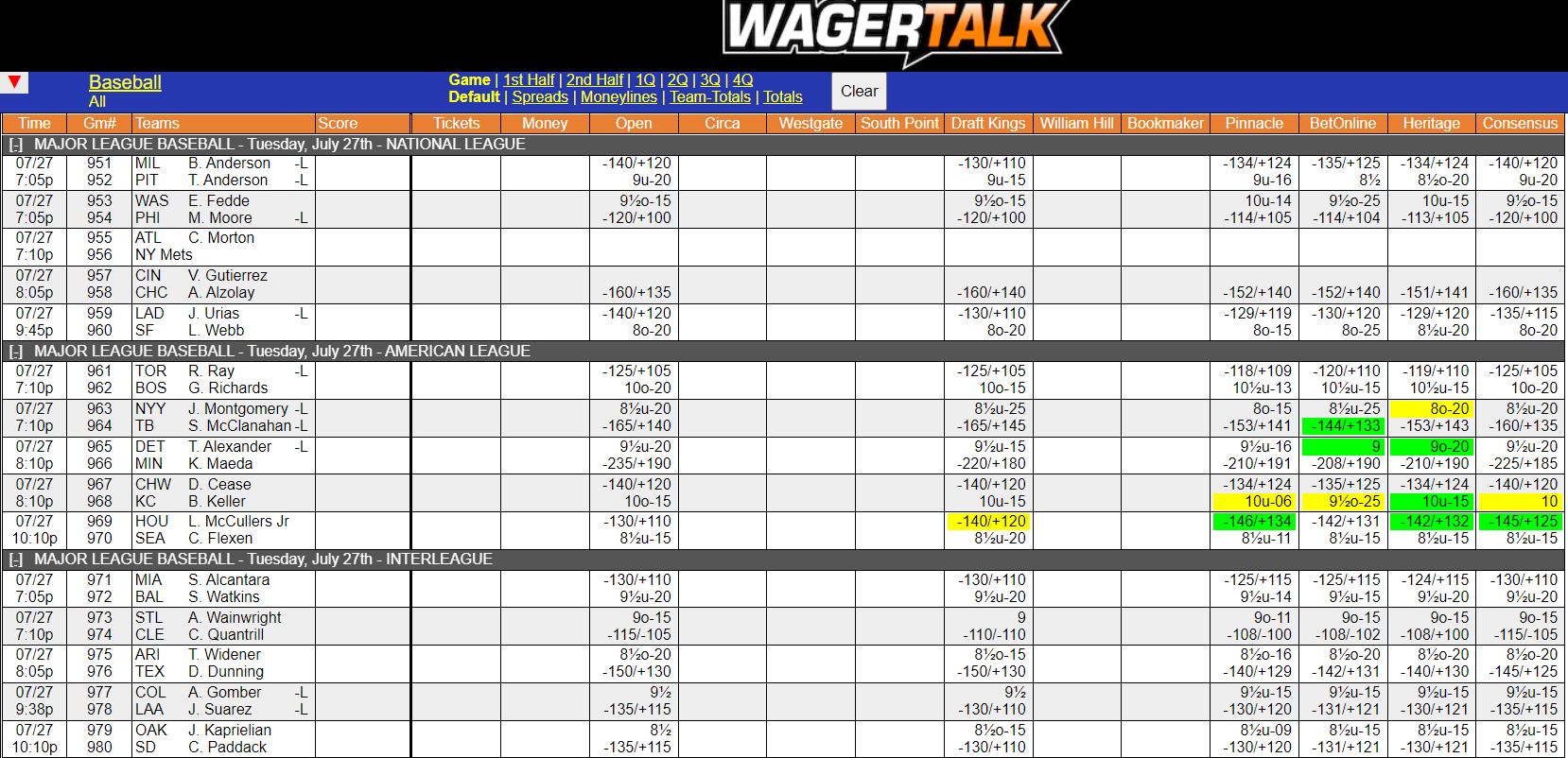 WagerTalk's live odds page